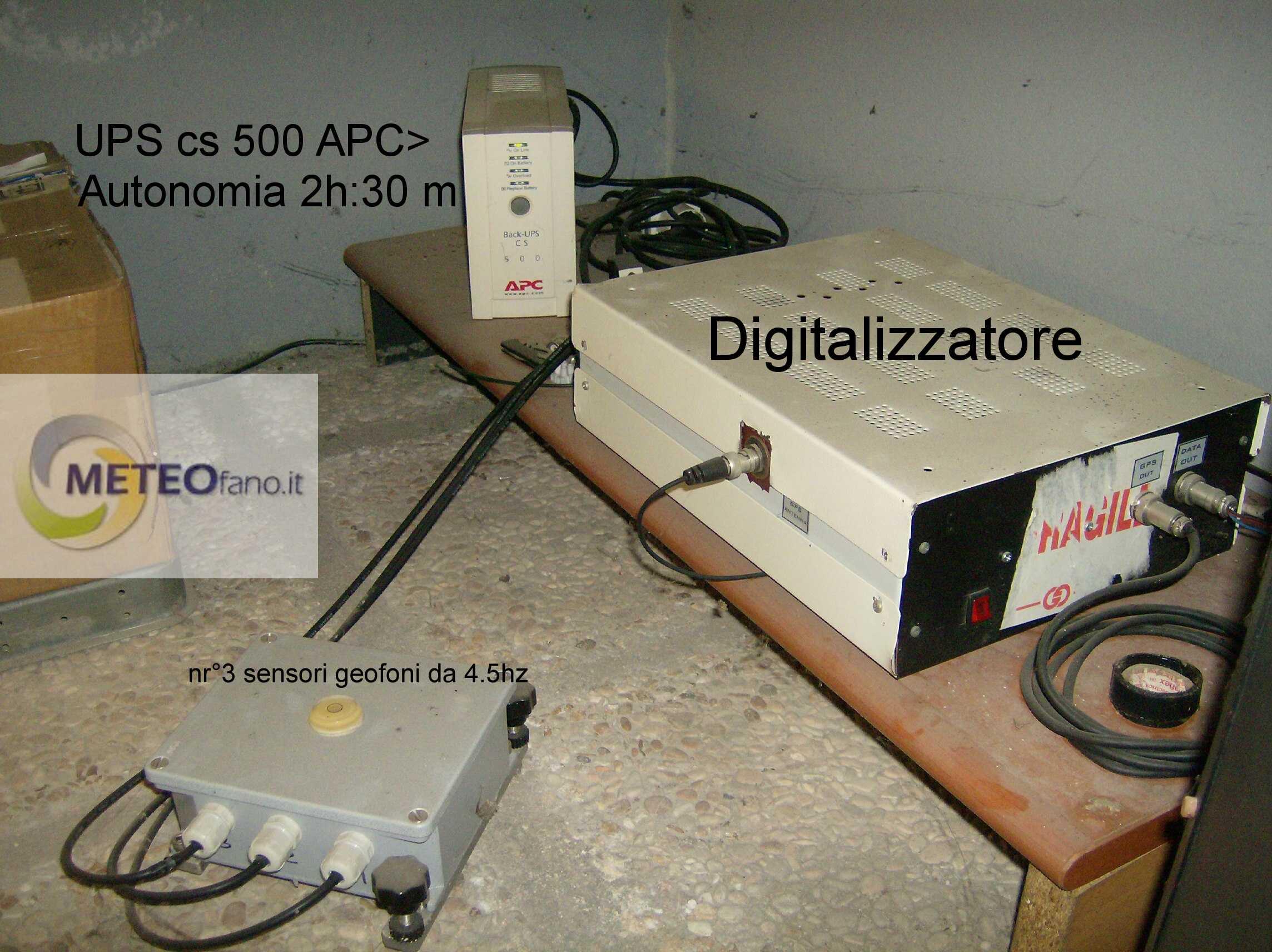 vano sensori stazione sismica di Fano (PU)